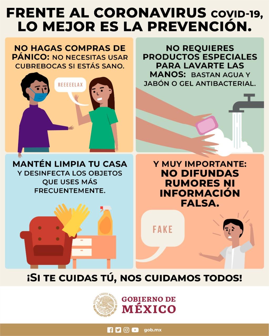 Impacto del nuevo corona virus en la agricultura de México