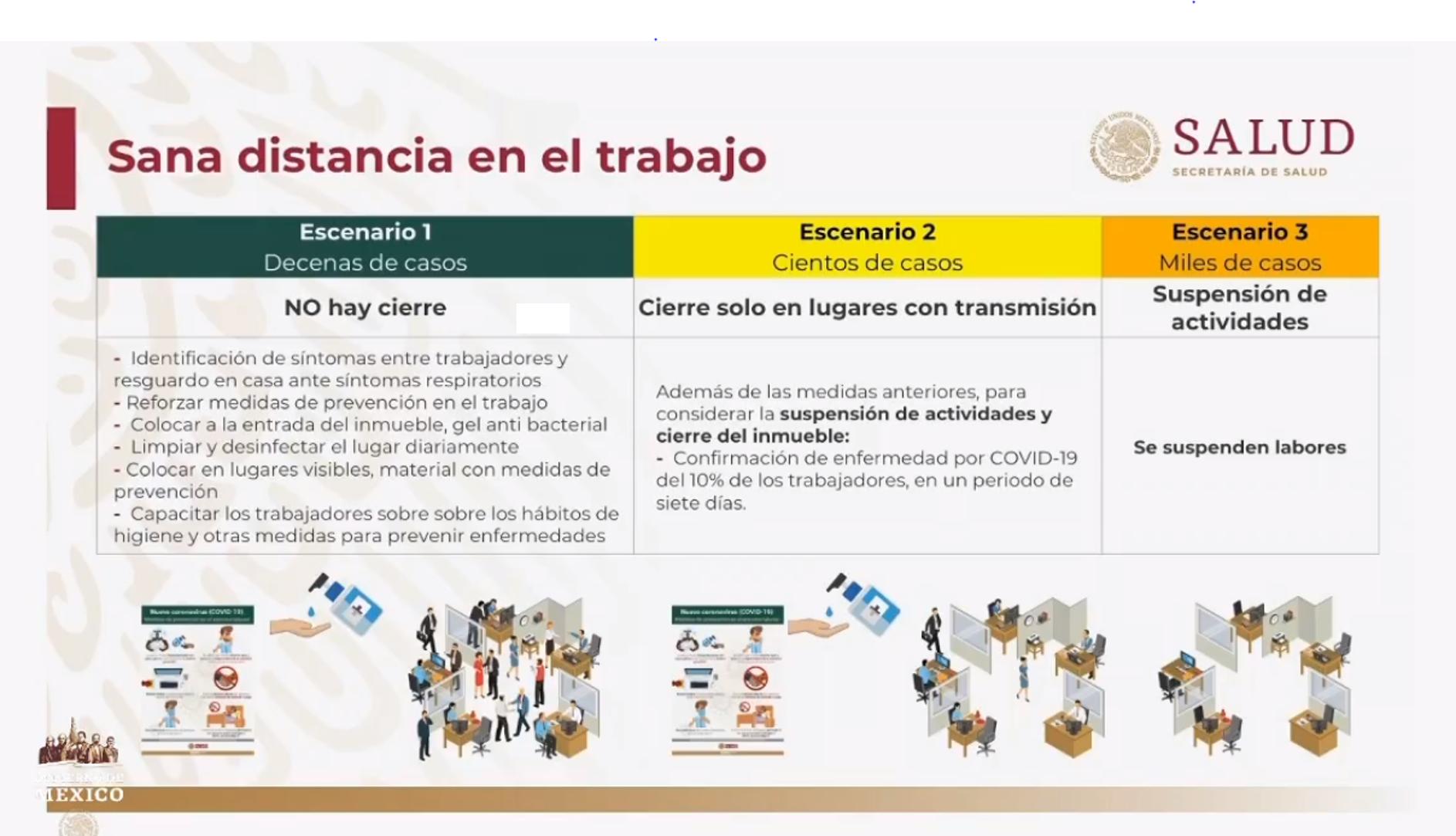Impacto del nuevo corona virus (COVID-19) en la agricultura en México